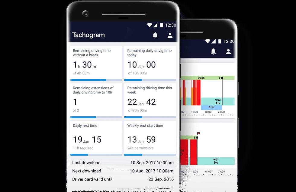 Mobil app för förare
