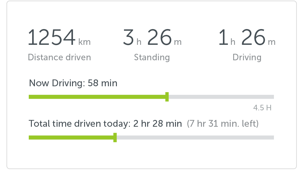 Driver's Data on Display