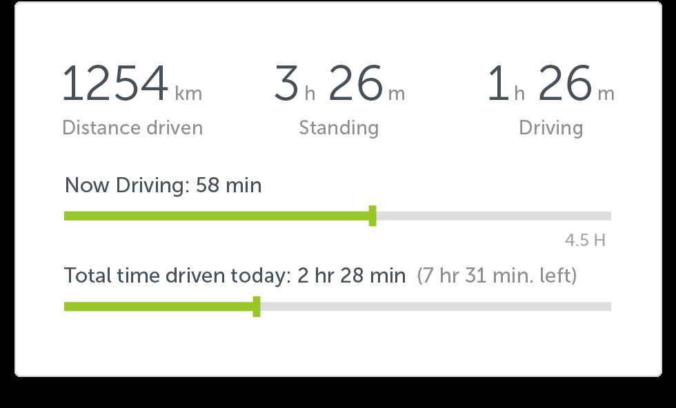Sjåførdata på skjermen