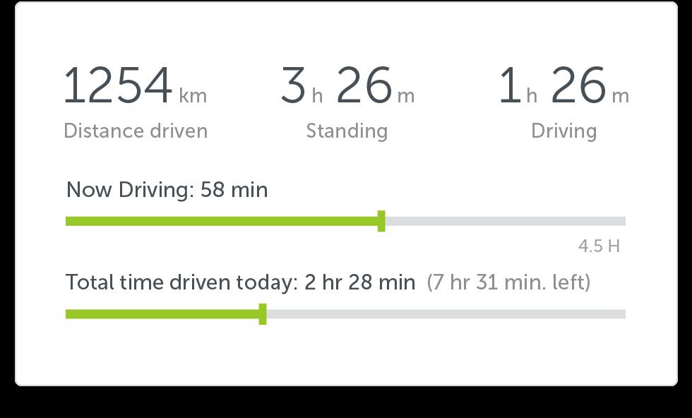 Kuljettajien tiedot näytölläsi
